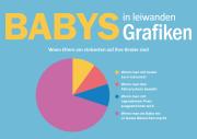 Hafengalerie Linz Webseite.